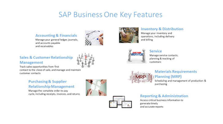 SAP Business One Key Features