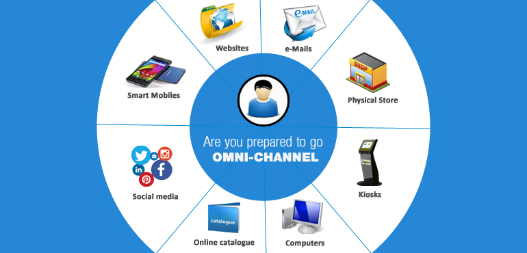 Is Your Retail Business Omnichannel ready