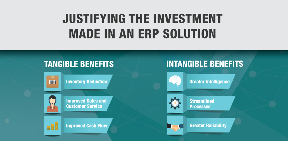 Justifying the Investment made in an ERP Solution