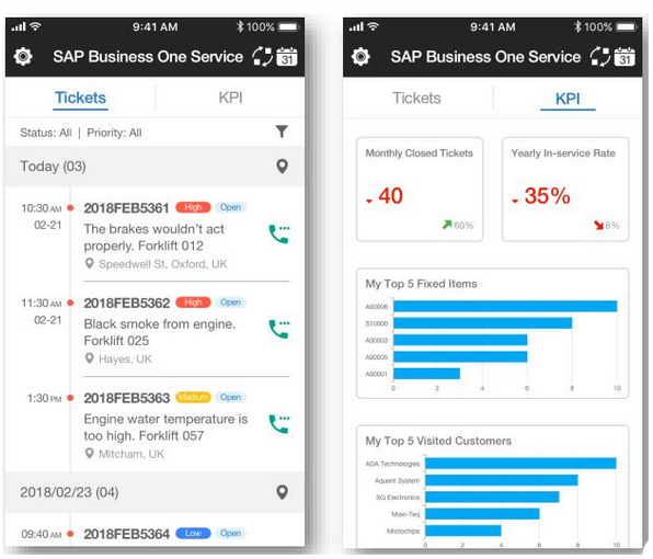 Key Benefits of SAP Business One Service Mobile App